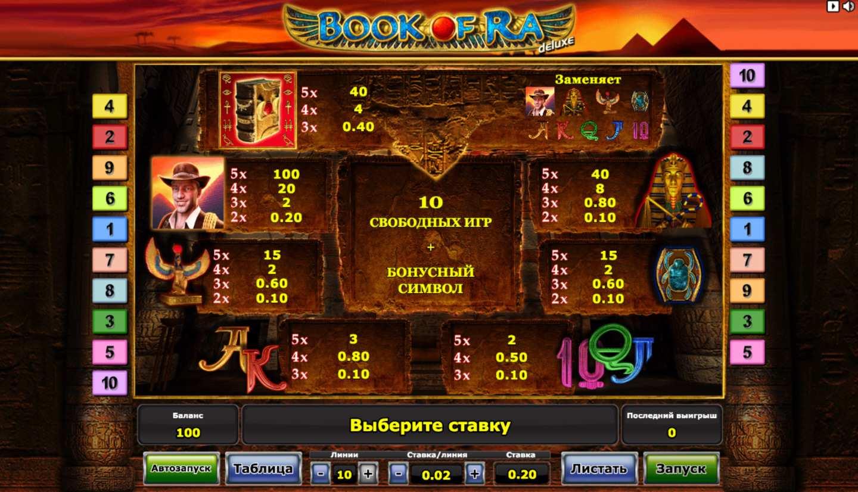 Игровые автоматы книжки бесплатно и без регистрации с большим кредитом