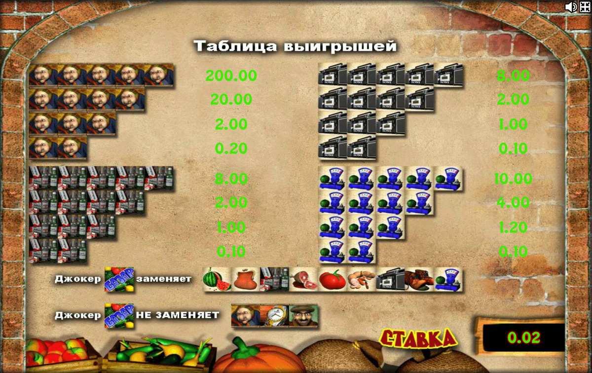 Игровые автоматы базар играть бесплатно без регистрации и смс почему постоянно выскакивает реклама казино вулкан