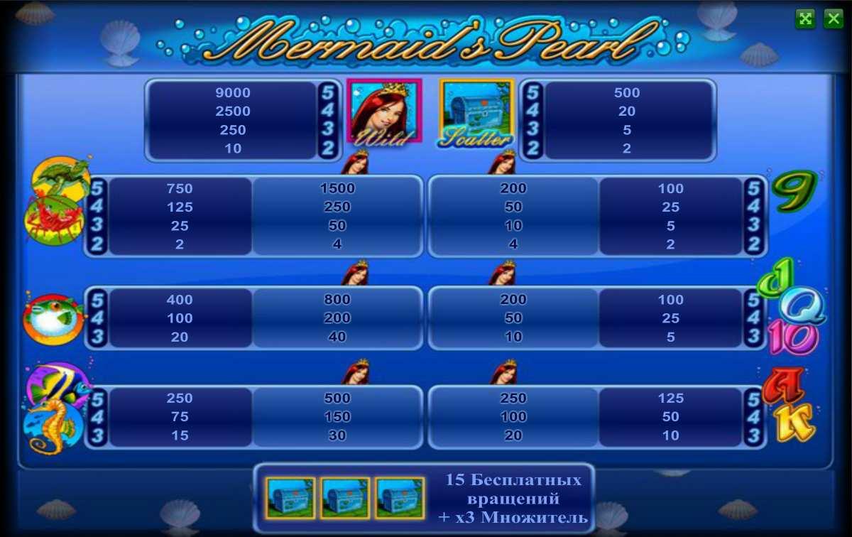 Игровые автоматы играть бесплатно онлайн slotokub com игровые автоматы рейтинг отзывы
