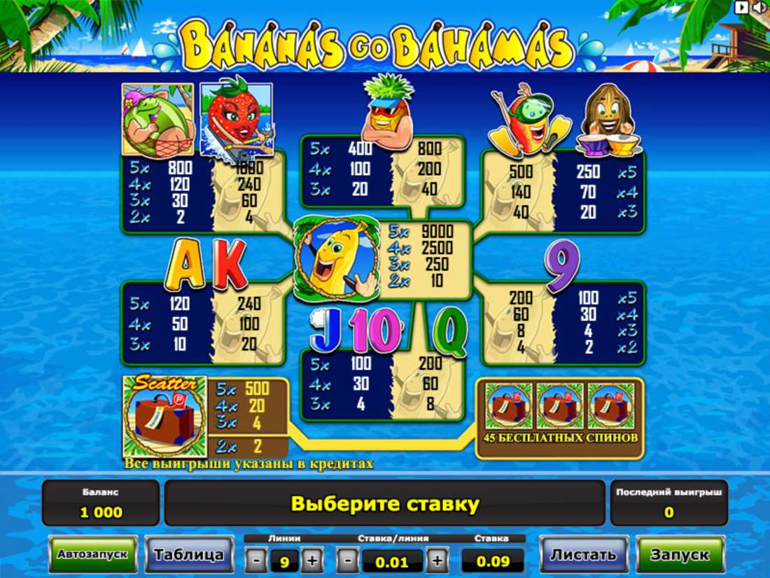 Игровые слоты играть бесплатно и без регистрации в онлайн