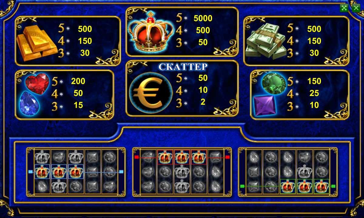 Игровые автоматы играть бесплатно онлайн slotokub com игровые автоматы игра шары