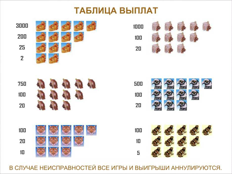 Игровой аппарат онлайн камни
