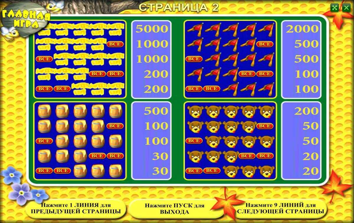 Эмуляторы игровых автоматов онлайн